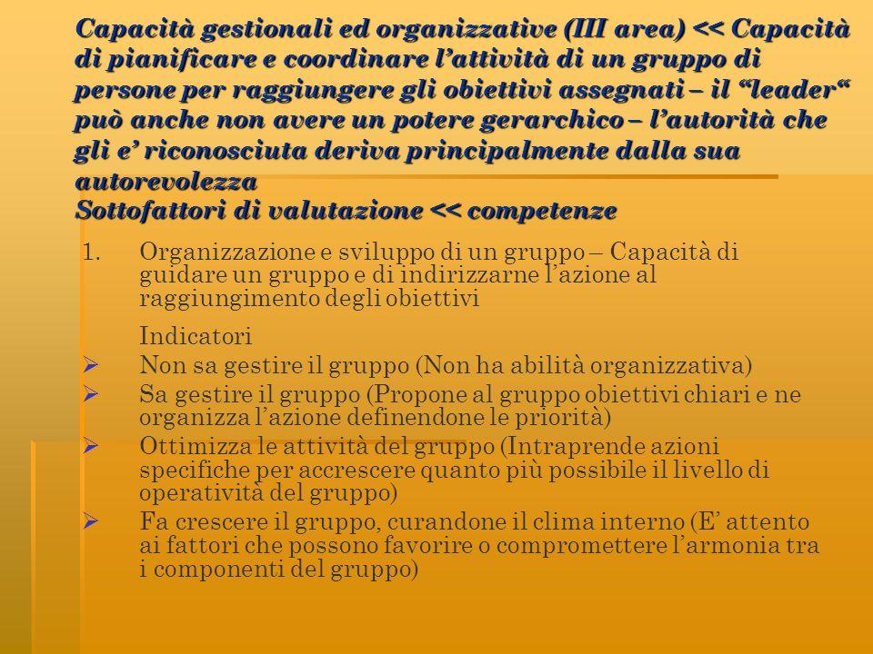 1. Organizzazione e sviluppo di un gruppo – Capacità di guidare un gruppo e di indirizzarne lazione al raggiungimento degli obiettivi Indicatori Non s