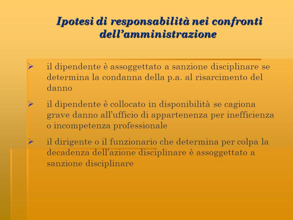 il dipendente è assoggettato a sanzione disciplinare se determina la condanna della p.a. al risarcimento del danno il dipendente è collocato in dispon
