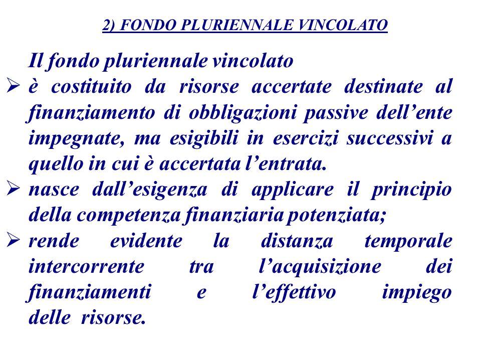 Il fondo pluriennale vincolato è costituito da risorse accertate destinate al finanziamento di obbligazioni passive dellente impegnate, ma esigibili i