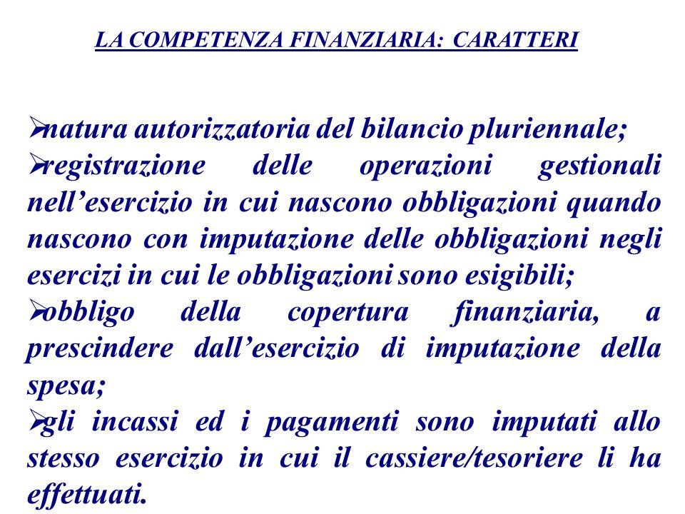 La copertura finanziaria degli investimenti è costituita da: 1)risorse accertate nellesercizio in corso di gestione; 2)entrate a cui esigibilità è nella piena discrezionalità dellente o di altra P.A.; 3)dallutilizzo dellavanzo di amministrazione ; 4)legge di autorizzazione allindebitamento (per le regioni) LA COMPETENZA FINANZIARIA: LA COPERTURA FINANZIARIA DEGLI INVESTIIMENTI