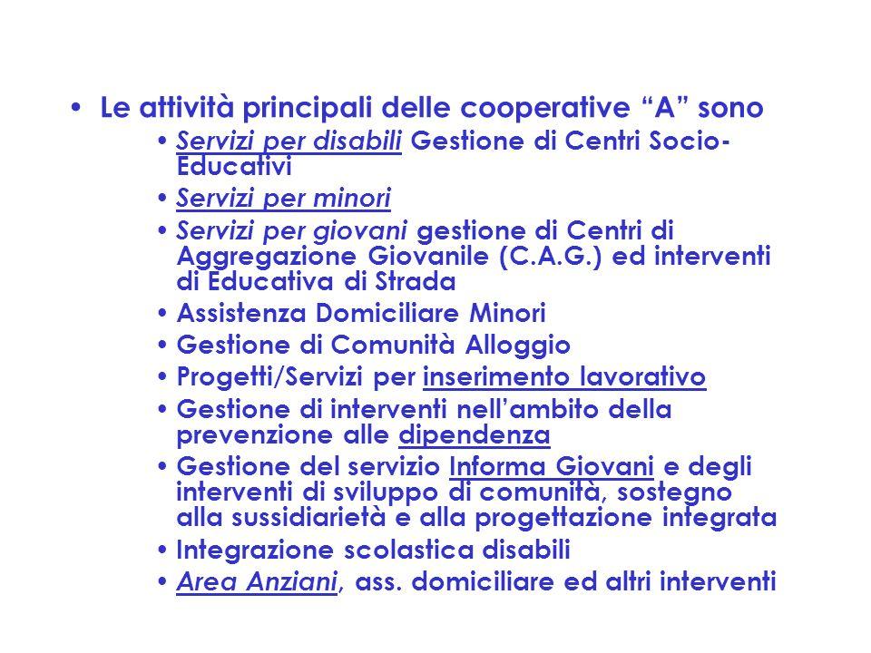 Le attività principali delle cooperative A sono Servizi per disabili Gestione di Centri Socio- Educativi Servizi per minori Servizi per giovani gestio