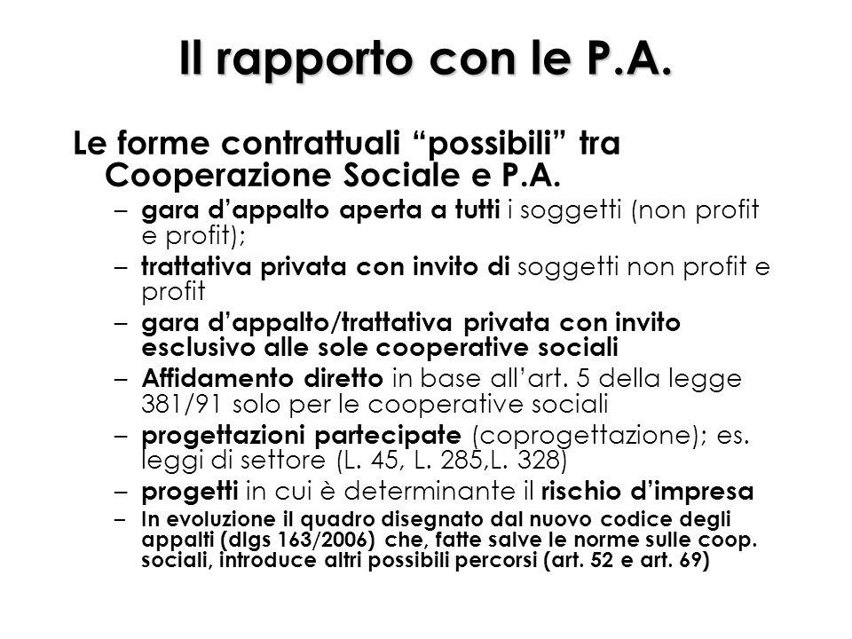Il rapporto con le P.A. Le forme contrattuali possibili tra Cooperazione Sociale e P.A. – gara dappalto aperta a tutti i soggetti (non profit e profit