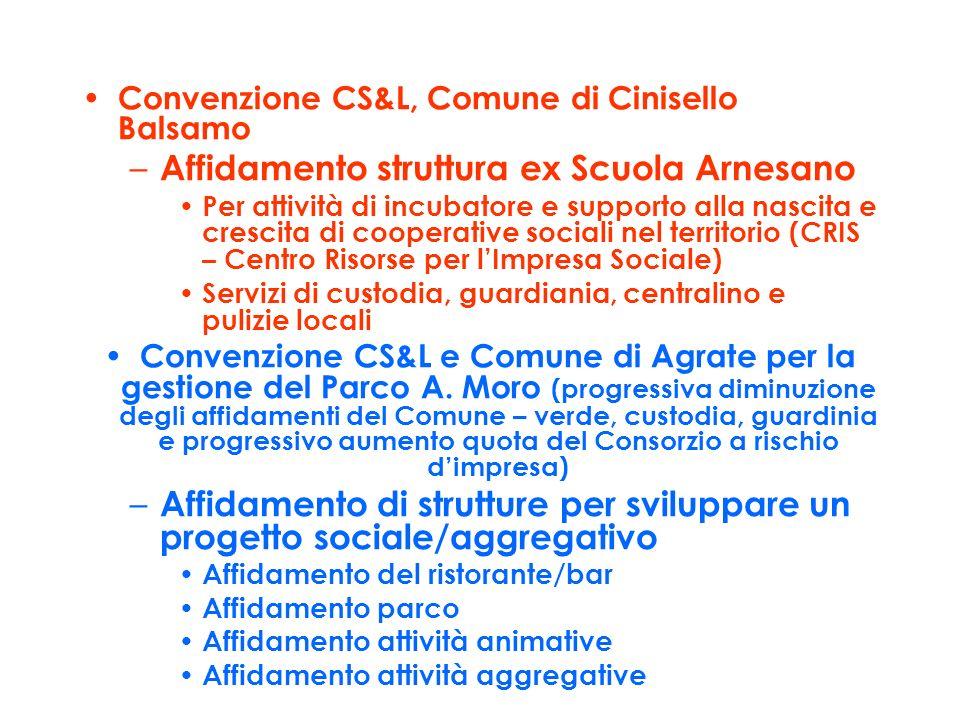 Convenzione CS&L, Comune di Cinisello Balsamo – Affidamento struttura ex Scuola Arnesano Per attività di incubatore e supporto alla nascita e crescita
