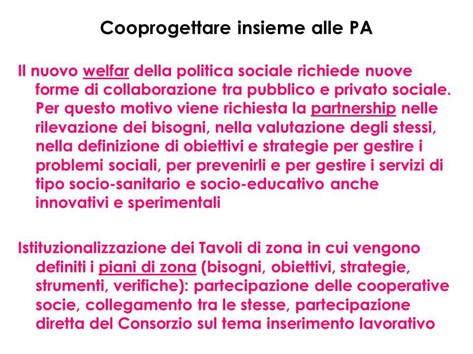 Cooprogettare insieme alle PA Il nuovo welfar della politica sociale richiede nuove forme di collaborazione tra pubblico e privato sociale. Per questo