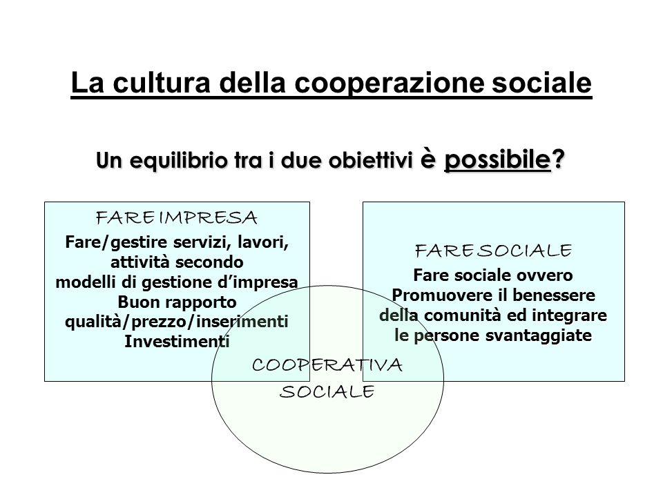 Un equilibrio tra i due obiettivi è possibile? FARE IMPRESA FARE IMPRESA Fare/gestire servizi, lavori, attività secondo gestione dimpresa modelli di g