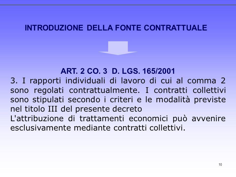 10 INTRODUZIONE DELLA FONTE CONTRATTUALE ART. 2 CO. 3 D. LGS. 165/2001 3. I rapporti individuali di lavoro di cui al comma 2 sono regolati contrattual