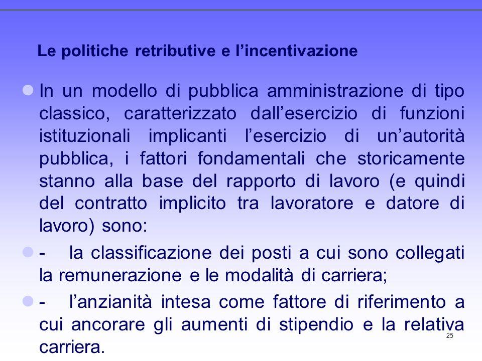 25 Le politiche retributive e lincentivazione In un modello di pubblica amministrazione di tipo classico, caratterizzato dallesercizio di funzioni ist