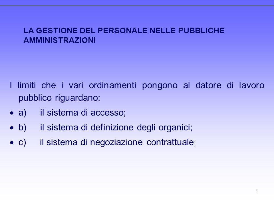 4 I limiti che i vari ordinamenti pongono al datore di lavoro pubblico riguardano: a) il sistema di accesso; b) il sistema di definizione degli organi