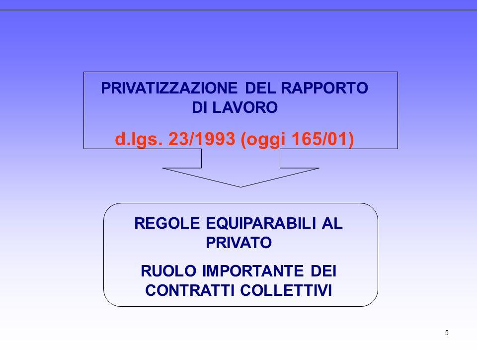 5 PRIVATIZZAZIONE DEL RAPPORTO DI LAVORO d.lgs. 23/1993 (oggi 165/01) REGOLE EQUIPARABILI AL PRIVATO RUOLO IMPORTANTE DEI CONTRATTI COLLETTIVI