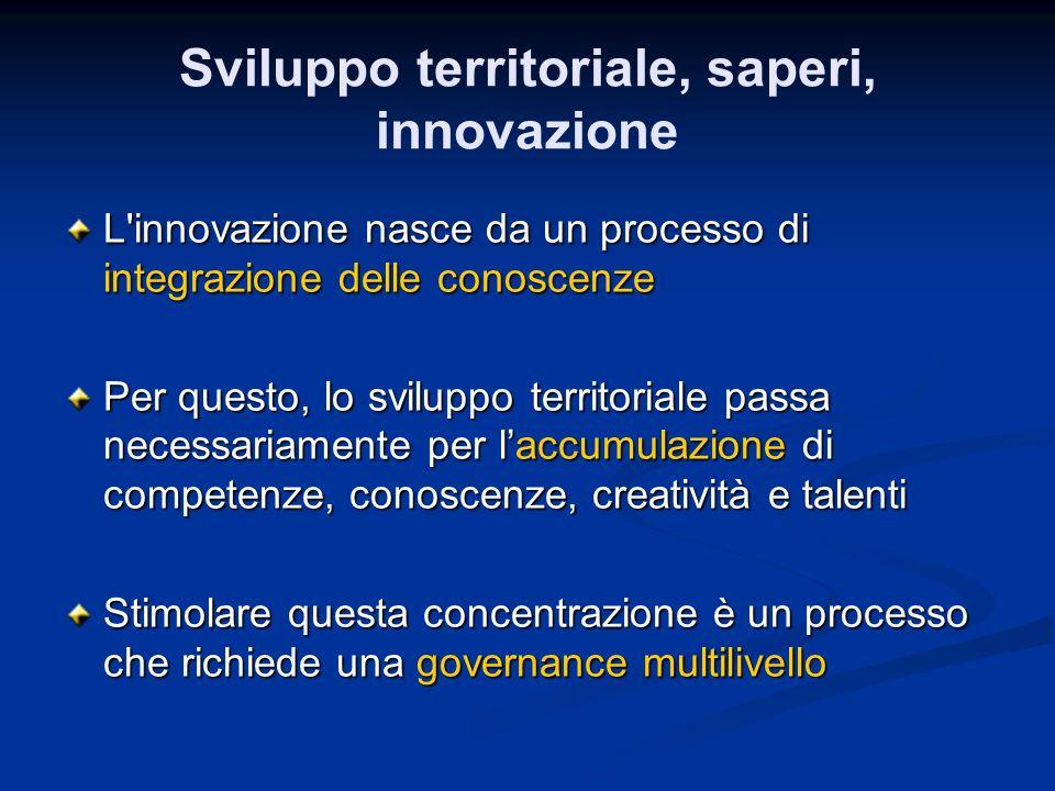 Sviluppo territoriale, saperi, innovazione L'innovazione nasce da un processo di integrazione delle conoscenze Per questo, lo sviluppo territoriale pa