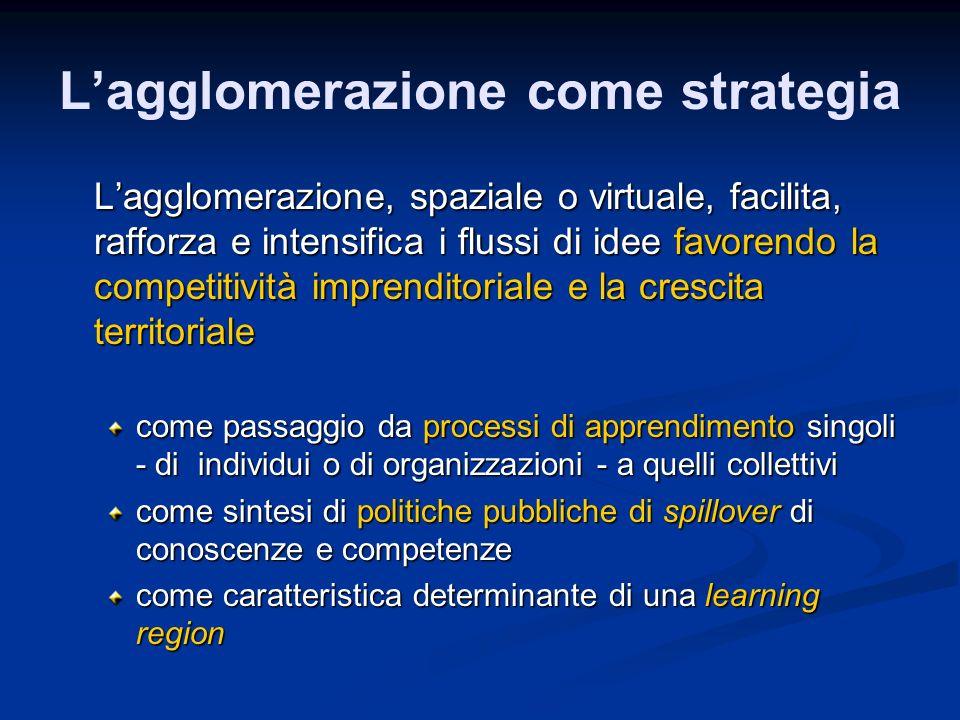 Lagglomerazione come strategia Lagglomerazione, spaziale o virtuale, facilita, rafforza e intensifica i flussi di idee favorendo la competitività impr