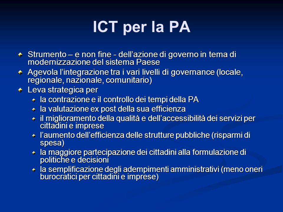 ICT per la PA Strumento – e non fine - dellazione di governo in tema di modernizzazione del sistema Paese Agevola lintegrazione tra i vari livelli di