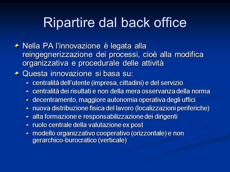 Ripartire dal back office Nella PA linnovazione è legata alla reingegnerizzazione dei processi, cioè alla modifica organizzativa e procedurale delle a