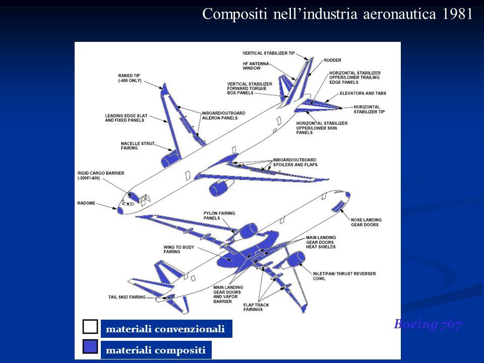 Compositi nellindustria aeronautica 1981 Boeing 767 materiali convenzionali materiali compositi