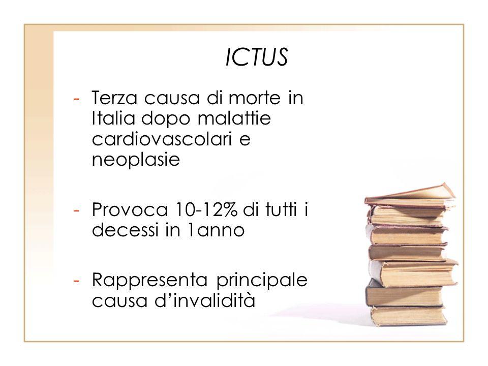 ICTUS -Terza causa di morte in Italia dopo malattie cardiovascolari e neoplasie -Provoca 10-12% di tutti i decessi in 1anno -Rappresenta principale ca