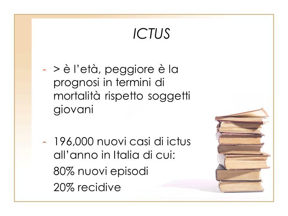 ICTUS -> è letà, peggiore è la prognosi in termini di mortalità rispetto soggetti giovani -196,000 nuovi casi di ictus allanno in Italia di cui: 80% n