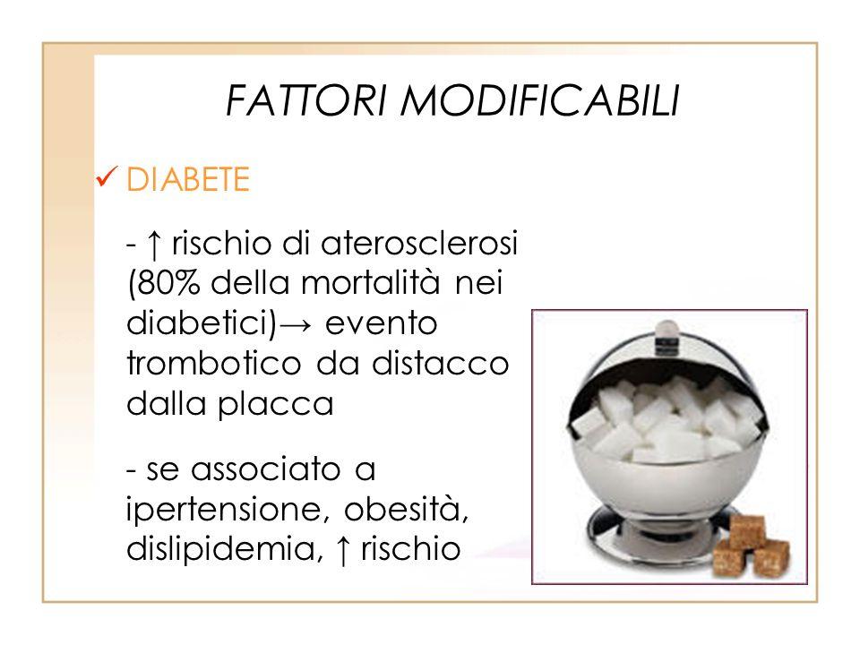 FATTORI MODIFICABILI DIABETE - rischio di aterosclerosi (80% della mortalità nei diabetici) evento trombotico da distacco dalla placca - se associato