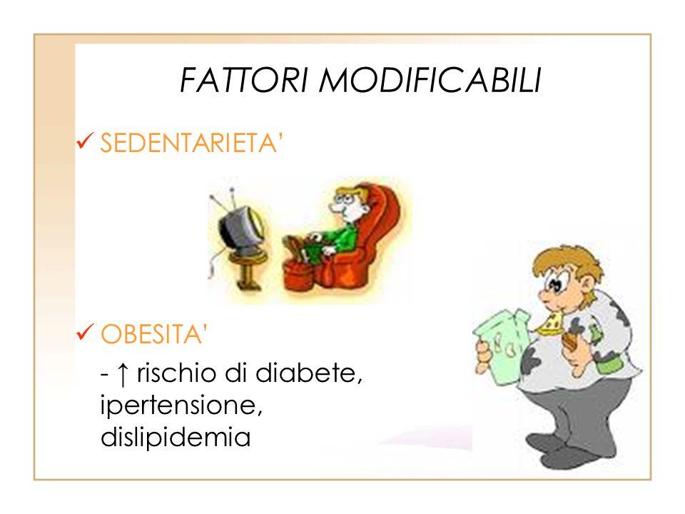 FATTORI MODIFICABILI SEDENTARIETA OBESITA - rischio di diabete, ipertensione, dislipidemia