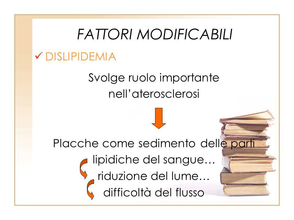 FATTORI MODIFICABILI DISLIPIDEMIA Svolge ruolo importante nellaterosclerosi Placche come sedimento delle parti lipidiche del sangue… riduzione del lum