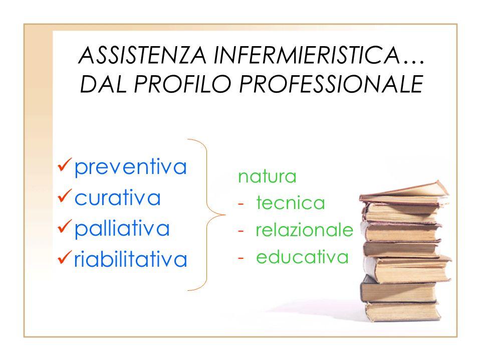 ASSISTENZA INFERMIERISTICA… DAL PROFILO PROFESSIONALE preventiva curativa palliativa riabilitativa natura -tecnica -relazionale -educativa