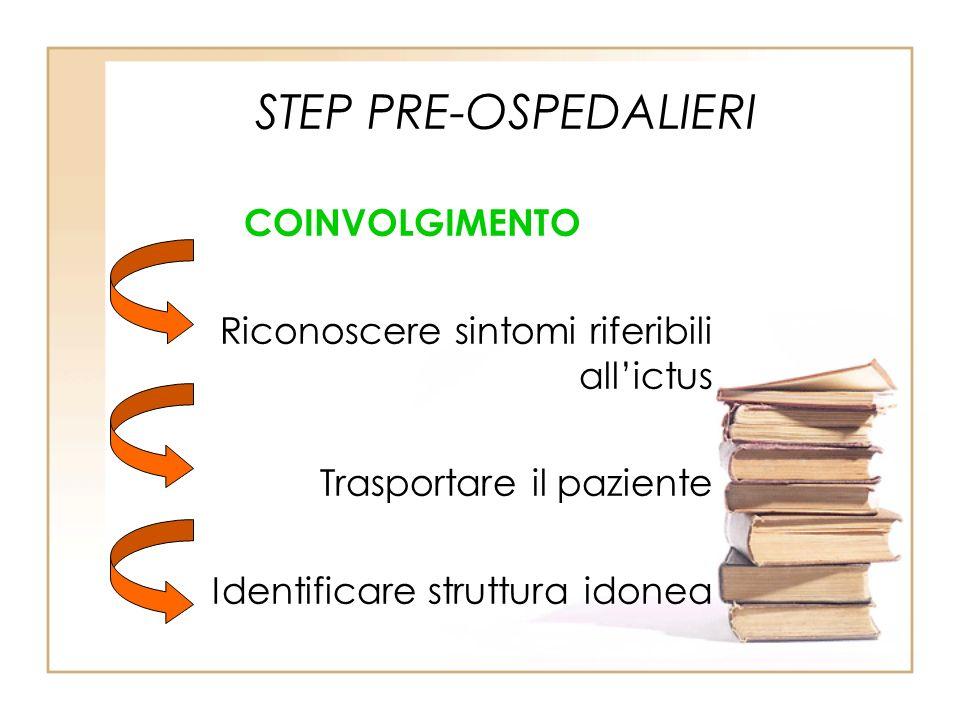 STEP PRE-OSPEDALIERI COINVOLGIMENTO Riconoscere sintomi riferibili allictus Trasportare il paziente Identificare struttura idonea