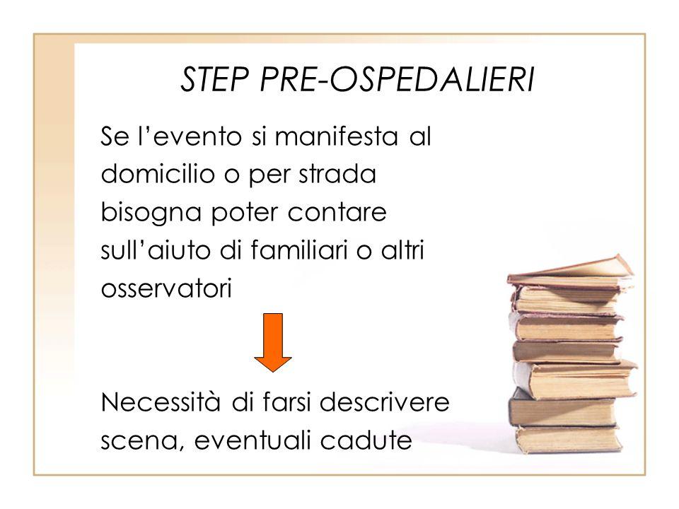 STEP PRE-OSPEDALIERI Se levento si manifesta al domicilio o per strada bisogna poter contare sullaiuto di familiari o altri osservatori Necessità di f