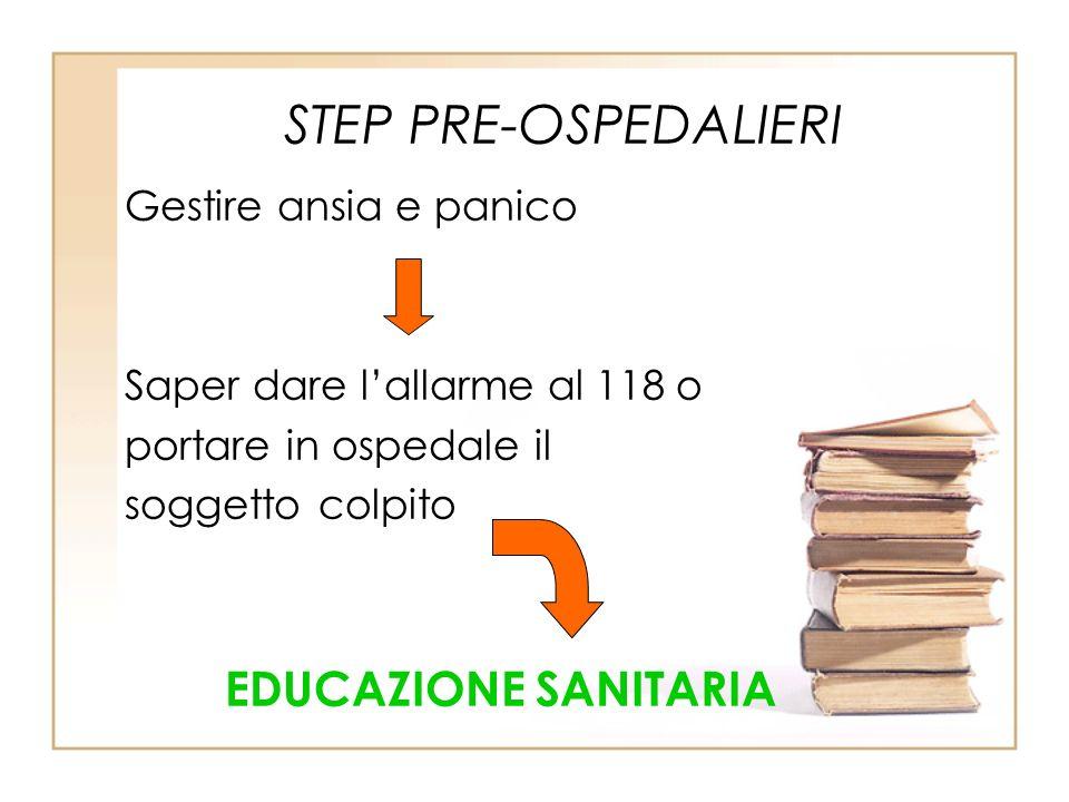 STEP PRE-OSPEDALIERI Gestire ansia e panico Saper dare lallarme al 118 o portare in ospedale il soggetto colpito EDUCAZIONE SANITARIA