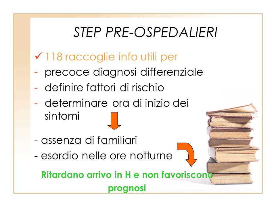 STEP PRE-OSPEDALIERI 118 raccoglie info utili per -precoce diagnosi differenziale -definire fattori di rischio -determinare ora di inizio dei sintomi