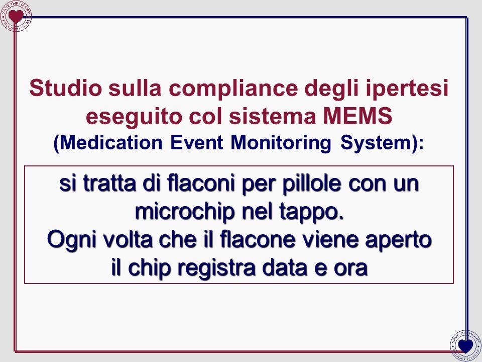 Studio sulla compliance degli ipertesi eseguito col sistema MEMS (Medication Event Monitoring System): si tratta di flaconi per pillole con un microch