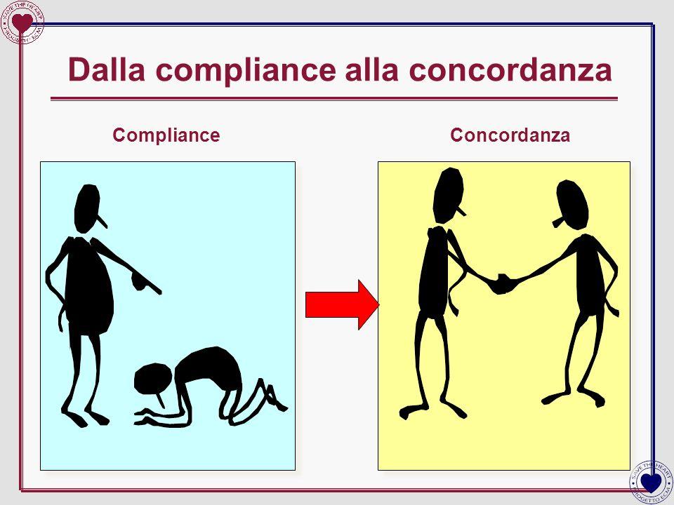 Dalla compliance alla concordanza ConcordanzaCompliance