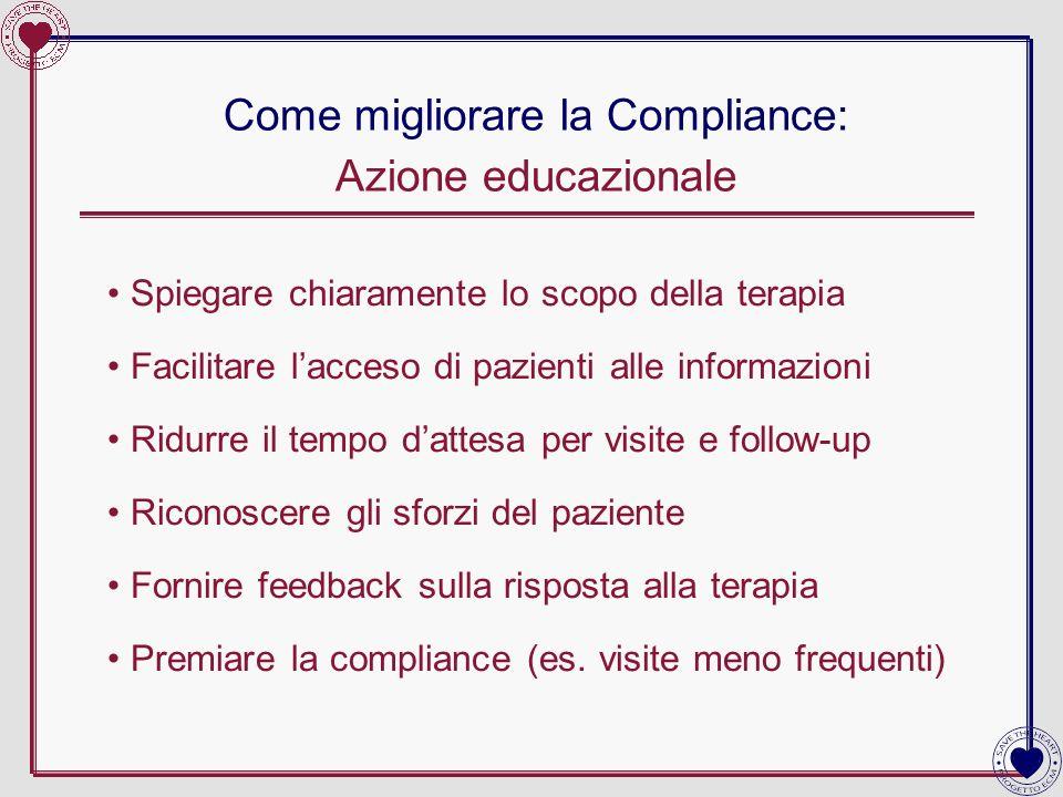Come migliorare la Compliance: Azione educazionale Spiegare chiaramente lo scopo della terapia Facilitare lacceso di pazienti alle informazioni Ridurr