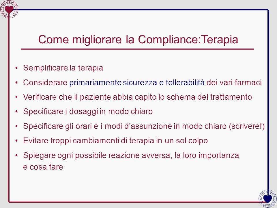 Come migliorare la Compliance:Terapia Semplificare la terapia Considerare primariamente sicurezza e tollerabilità dei vari farmaci Verificare che il p
