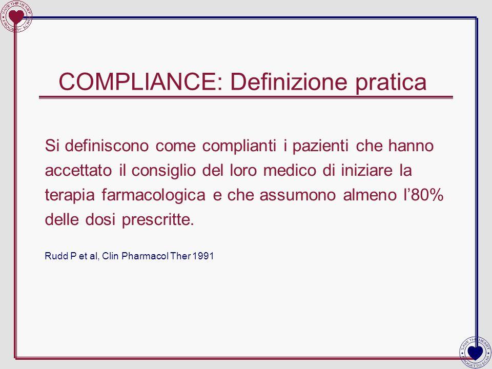 COMPLIANCE: Definizione pratica Si definiscono come complianti i pazienti che hanno accettato il consiglio del loro medico di iniziare la terapia farm