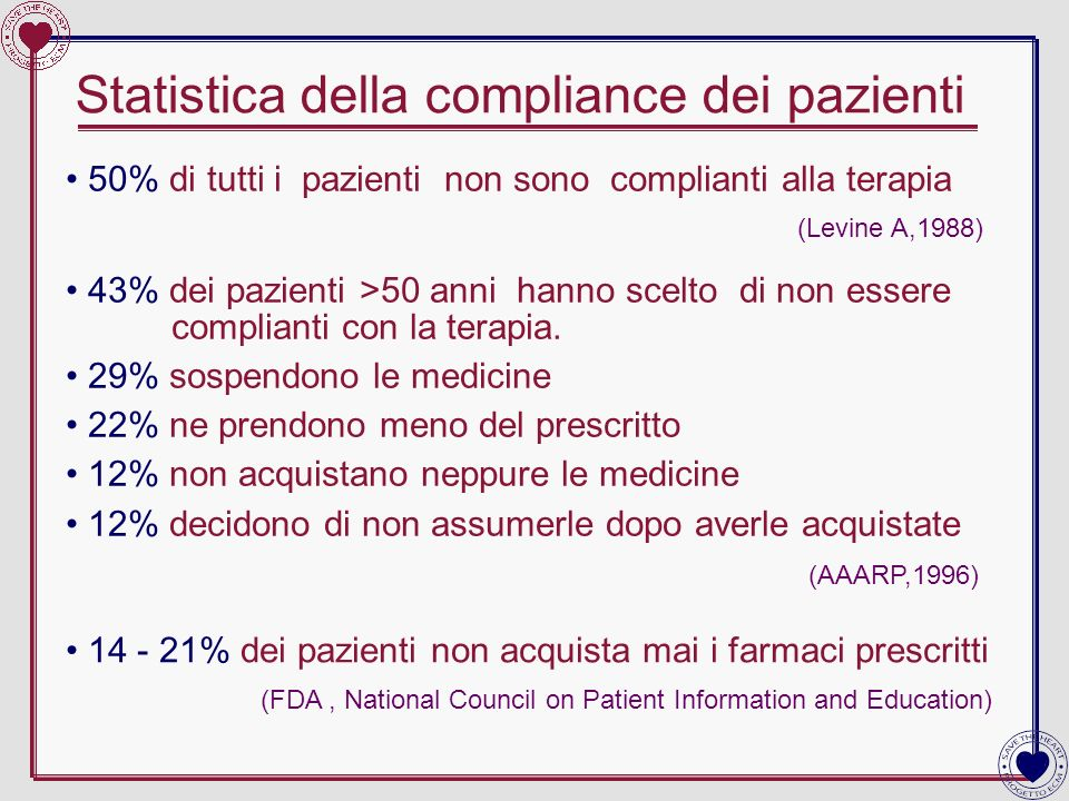 Statistica della compliance dei pazienti 50% di tutti i pazienti non sono complianti alla terapia (Levine A,1988) 14 - 21% dei pazienti non acquista m