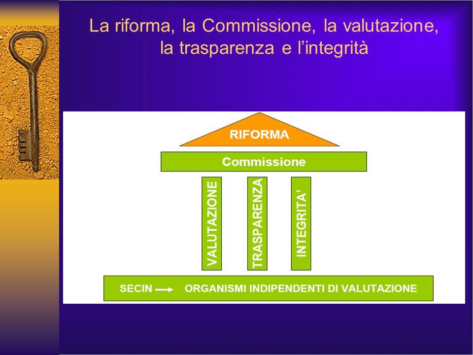 La riforma, la Commissione, la valutazione, la trasparenza e lintegrità