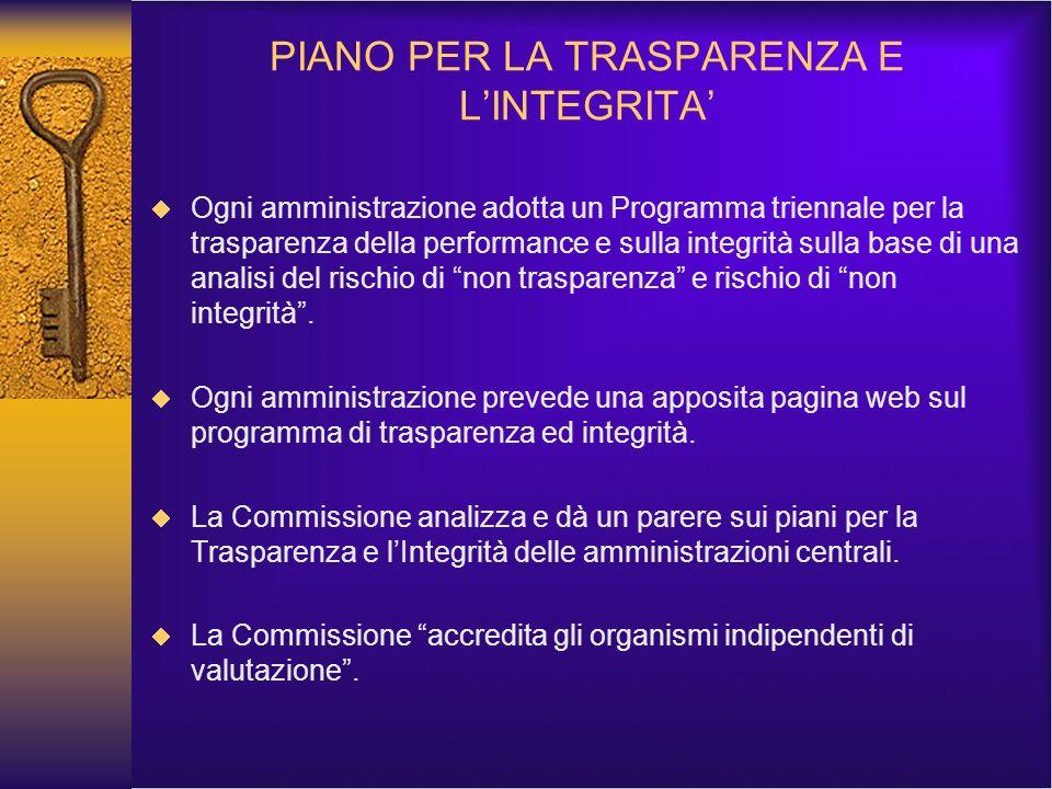 PIANO PER LA TRASPARENZA E LINTEGRITA Ogni amministrazione adotta un Programma triennale per la trasparenza della performance e sulla integrità sulla base di una analisi del rischio di non trasparenza e rischio di non integrità.