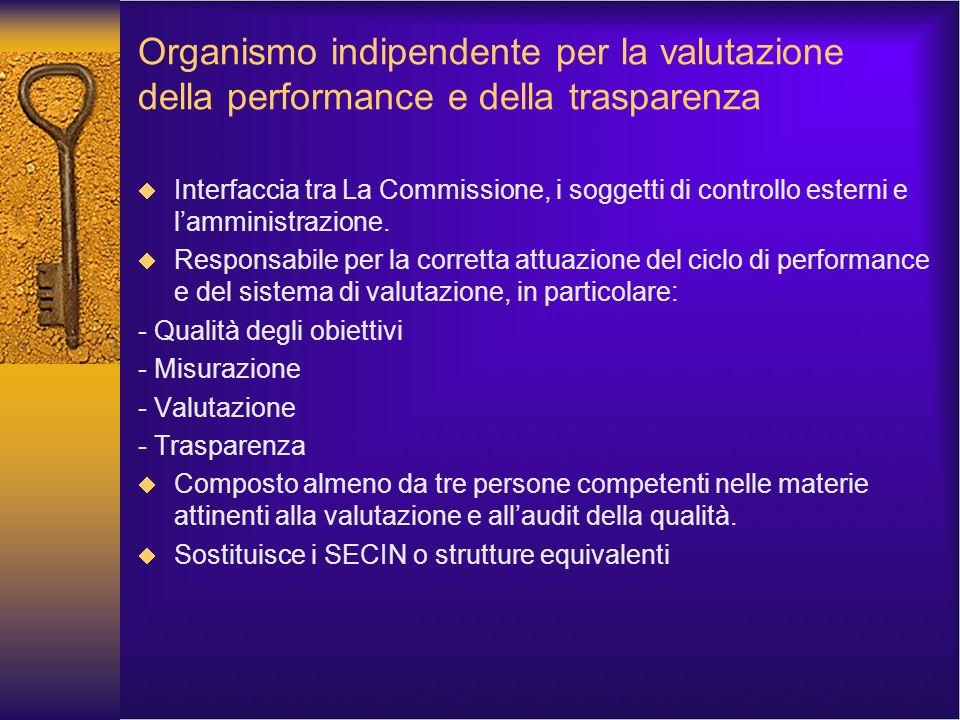 Organismo indipendente per la valutazione della performance e della trasparenza Interfaccia tra La Commissione, i soggetti di controllo esterni e lamministrazione.