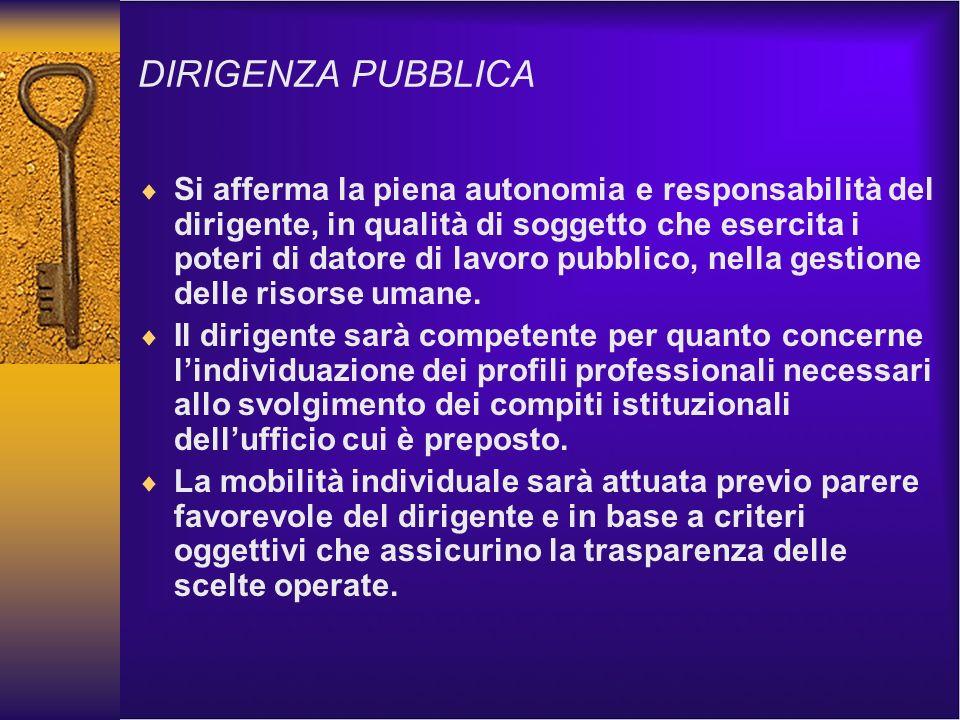 DIRIGENZA PUBBLICA Si afferma la piena autonomia e responsabilità del dirigente, in qualità di soggetto che esercita i poteri di datore di lavoro pubblico, nella gestione delle risorse umane.