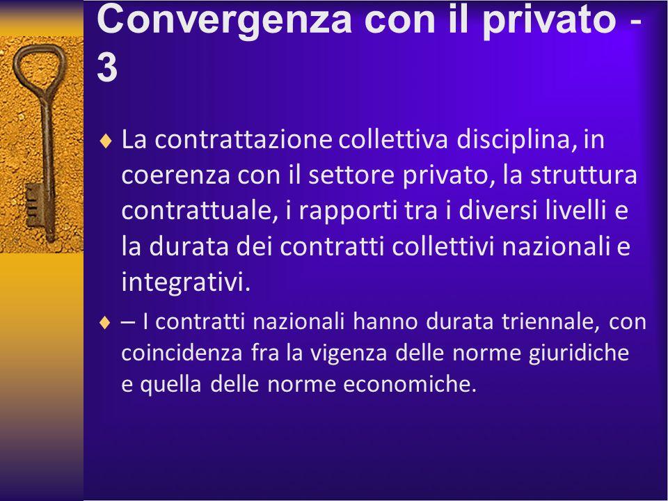 Convergenza con il privato 3 La contrattazione collettiva disciplina, in coerenza con il settore privato, la struttura contrattuale, i rapporti tra i diversi livelli e la durata dei contratti collettivi nazionali e integrativi.