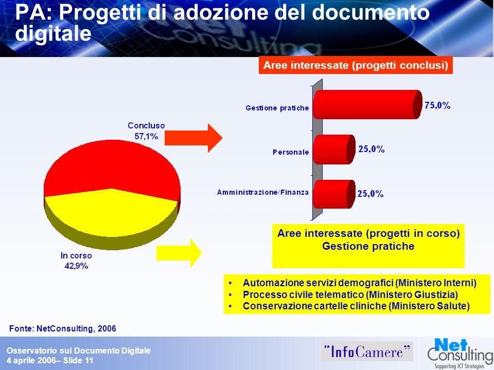 Osservatorio sul Documento Digitale 4 aprile 2006– Slide 11 PA: Progetti di adozione del documento digitale Aree interessate (progetti conclusi) Fonte