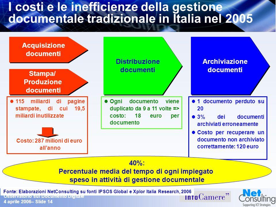 Osservatorio sul Documento Digitale 4 aprile 2006– Slide 14 I costi e le inefficienze della gestione documentale tradizionale in Italia nel 2005 Acqui