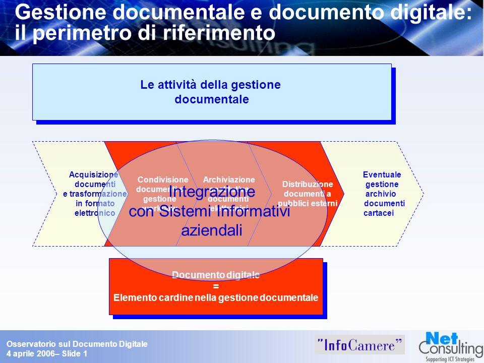 Osservatorio sul Documento Digitale 4 aprile 2006– Slide 22 PA: indicatori di efficienza dei progetti di adozione di documenti digitali Fonte: NetConsulting, 2006 Valori in % su totali rispondenti