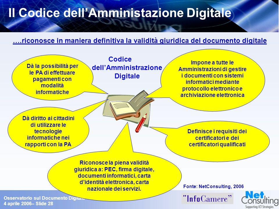Osservatorio sul Documento Digitale 4 aprile 2006– Slide 28 Il Codice dellAmministazione Digitale Codice dellAmministrazione Digitale ….riconosce in m