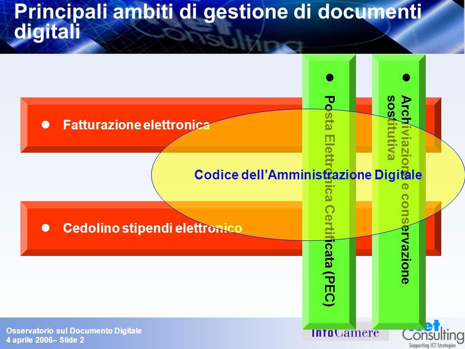 Osservatorio sul Documento Digitale 4 aprile 2006– Slide 2 Principali ambiti di gestione di documenti digitali Fatturazione elettronica Cedolino stipe