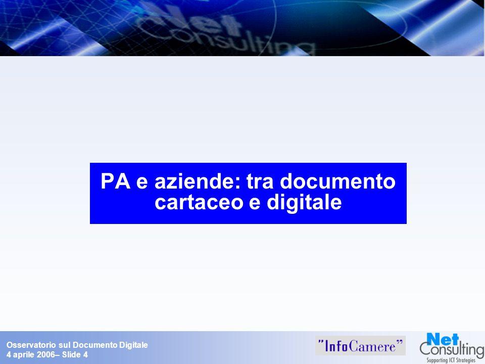 Osservatorio sul Documento Digitale 4 aprile 2006– Slide 5 Aree aziendali più critiche ed opportunità utilizzo documento digitale Valutazione da 1: molto bassa a 5: molto alta Fonte: NetConsulting, 2006