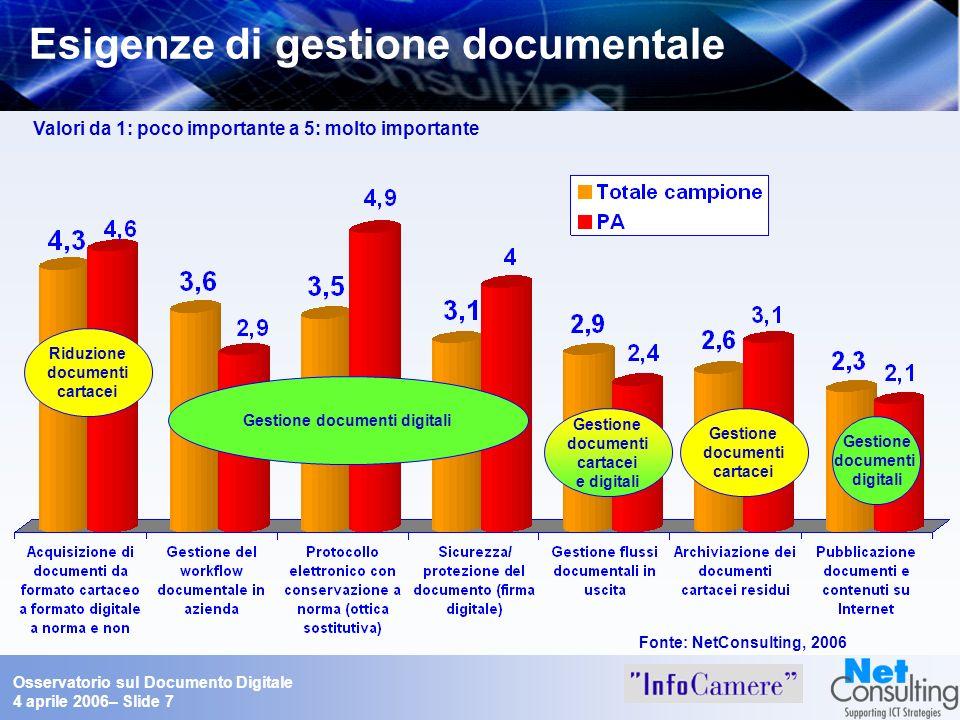 Osservatorio sul Documento Digitale 4 aprile 2006– Slide 8 Analisi per potenziali aree di riduzione dei flussi cartacei Fonte: NetConsulting, 2006 Potenziali aree di riduzione flussi cartacei
