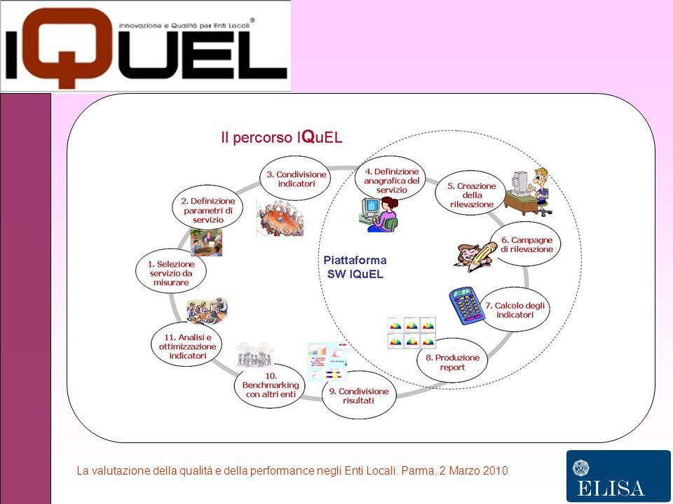La valutazione della qualità e della performance negli Enti Locali. Parma, 2 Marzo 2010