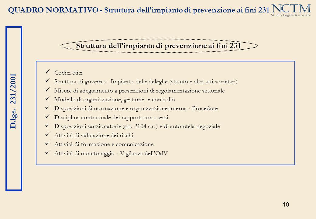 10 QUADRO NORMATIVO - Struttura dellimpianto di prevenzione ai fini 231 D.lgs. 231/2001 Codici etici Struttura di governo - Impianto delle deleghe (st