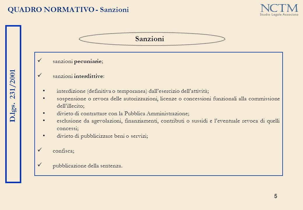 5 QUADRO NORMATIVO - Sanzioni D.lgs. 231/2001 sanzioni pecuniarie; sanzioni interdittive: interdizione (definitiva o temporanea) dallesercizio dellatt