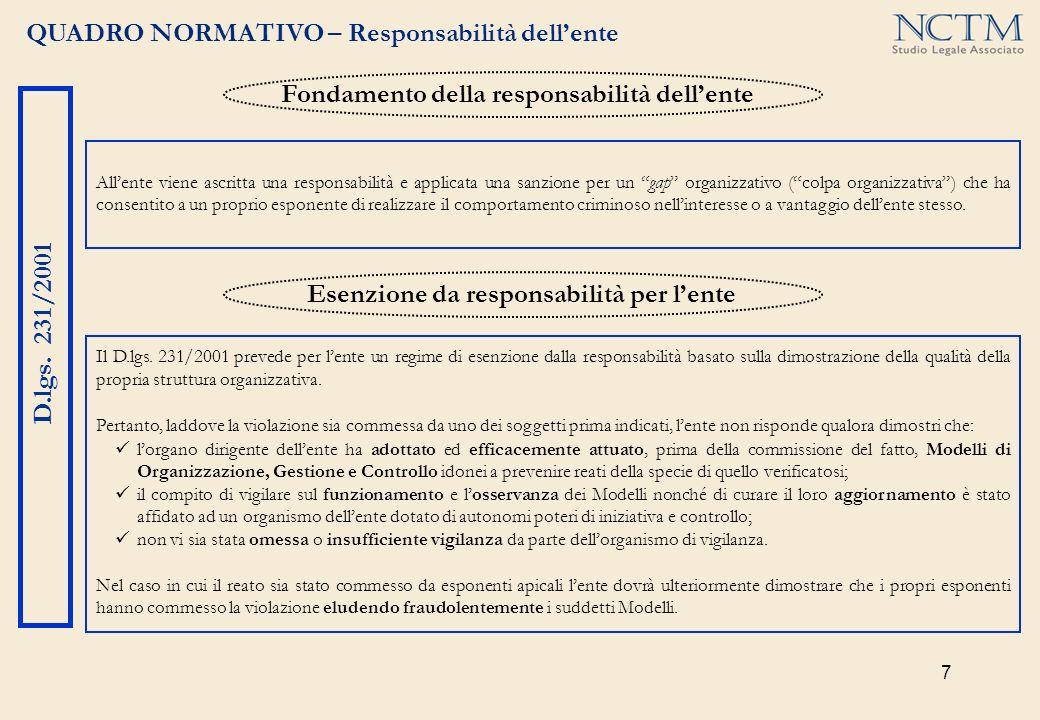 7 QUADRO NORMATIVO – Responsabilità dellente D.lgs. 231/2001 Allente viene ascritta una responsabilità e applicata una sanzione per un gap organizzati